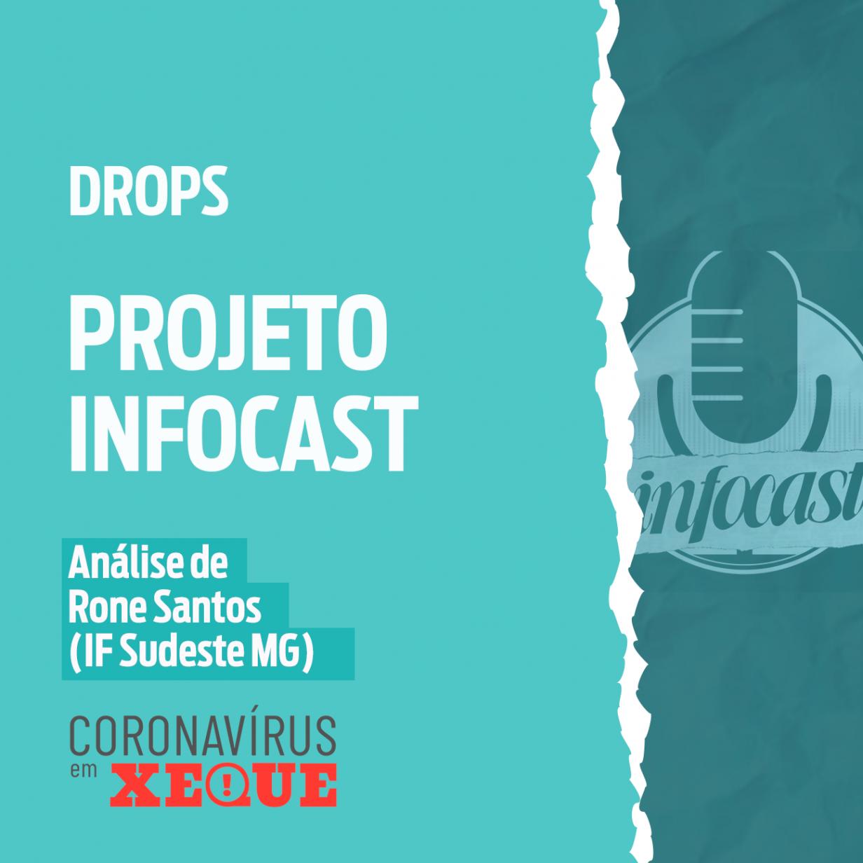 Projeto Infocast